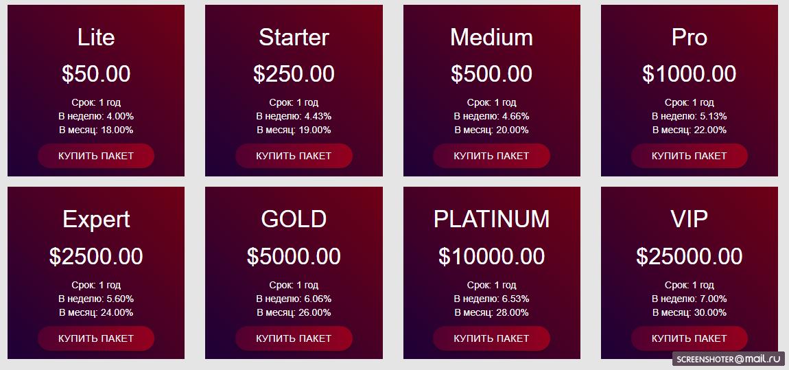 таблица инвестиций